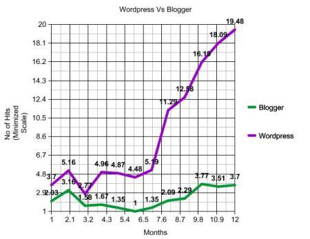 graph-2